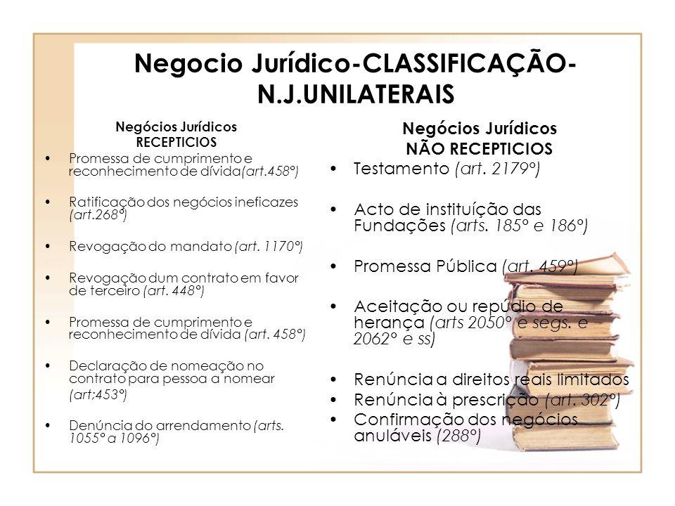 Negocio Jurídico-CLASSIFICAÇÃO- N.J.UNILATERAIS Negócios Jurídicos RECEPTICIOS Promessa de cumprimento e reconhecimento de dívida(art.458°) Ratificaçã