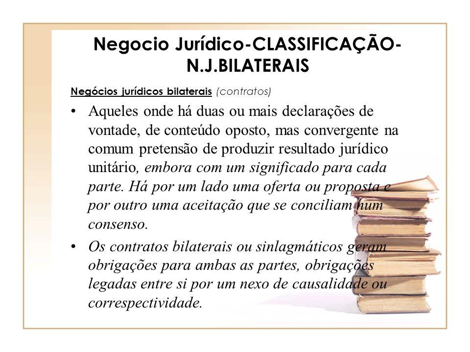 Negocio Jurídico-CLASSIFICAÇÃO- N.J.BILATERAIS Negócios jurídicos bilaterais (contratos) Aqueles onde há duas ou mais declarações de vontade, de conte
