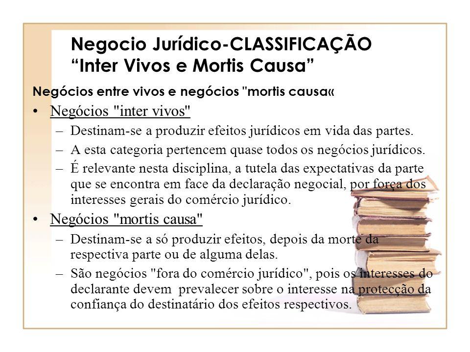 Negocio Jurídico-CLASSIFICAÇÃO Inter Vivos e Mortis Causa Negócios entre vivos e negócios
