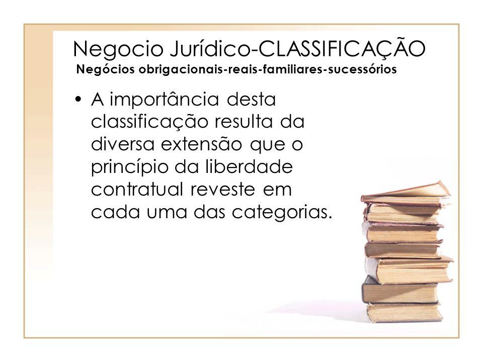Negocio Jurídico-CLASSIFICAÇÃO Negócios obrigacionais-reais-familiares-sucessórios A importância desta classificação resulta da diversa extensão que o