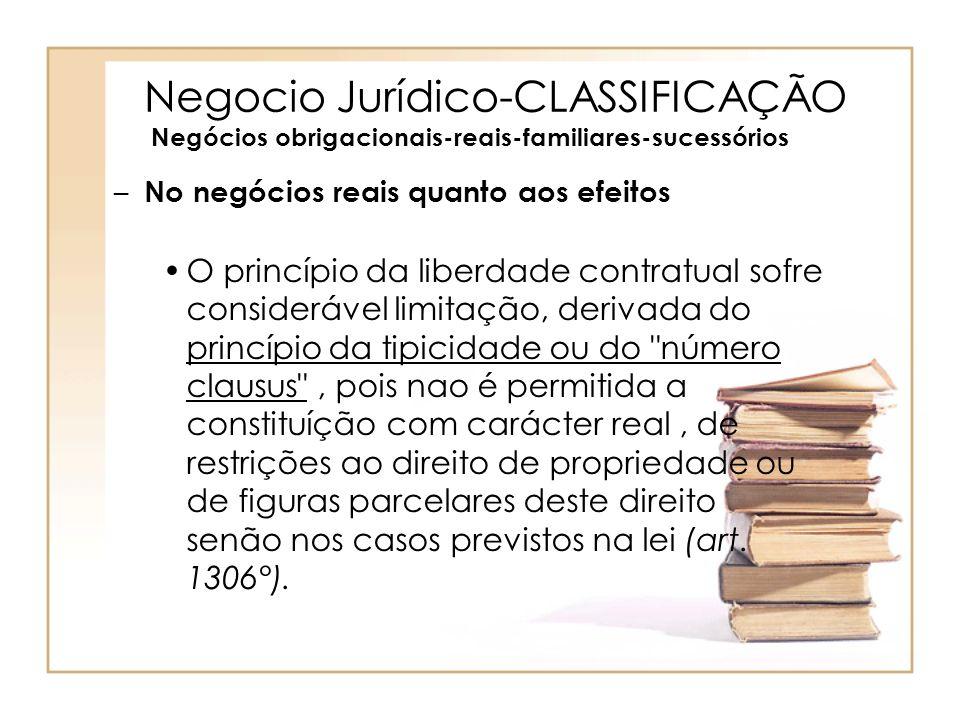Negocio Jurídico-CLASSIFICAÇÃO Negócios obrigacionais-reais-familiares-sucessórios – No negócios reais quanto aos efeitos O princípio da liberdade con