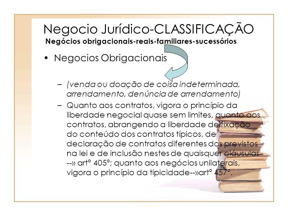 Negocio Jurídico-CLASSIFICAÇÃO Negócios obrigacionais-reais-familiares-sucessórios Negocios Obrigacionais –(venda ou doação de coisa indeterminada, ar