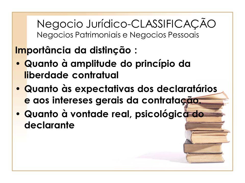 Negocio Jurídico-CLASSIFICAÇÃO Negocios Patrimoniais e Negocios Pessoais Importância da distinção : Quanto à amplitude do princípio da liberdade contr