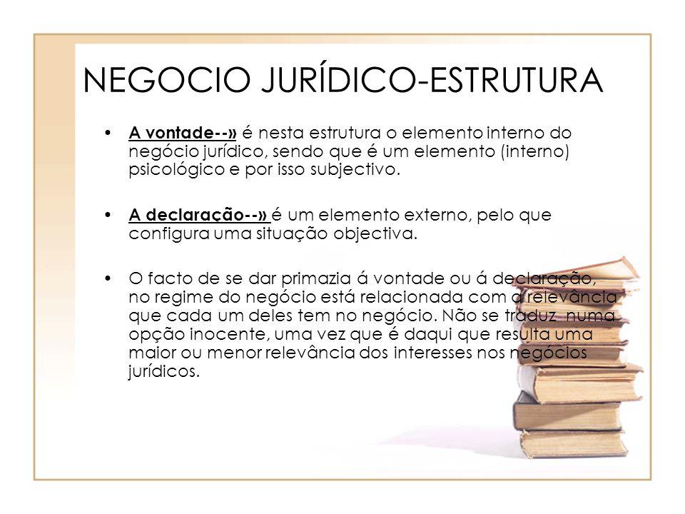 NEGOCIO JURÍDICO-ESTRUTURA A vontade--» é nesta estrutura o elemento interno do negócio jurídico, sendo que é um elemento (interno) psicológico e por