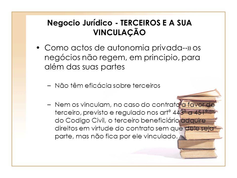 Negocio Jurídico - TERCEIROS E A SUA VINCULAÇÃO Como actos de autonomia privada--» os negócios não regem, em principio, para além das suas partes –Não