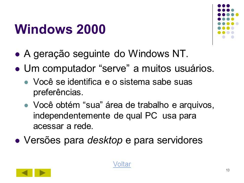 13 Windows 2000 A geração seguinte do Windows NT. Um computador serve a muitos usuários. Você se identifica e o sistema sabe suas preferências. Você o