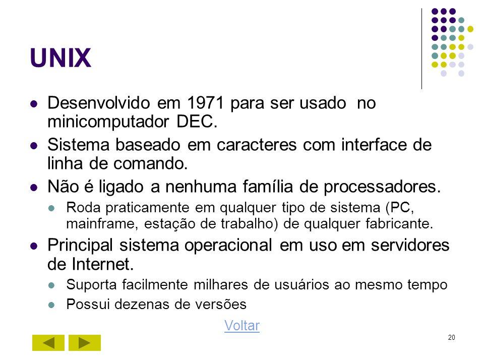 20 UNIX Desenvolvido em 1971 para ser usado no minicomputador DEC. Sistema baseado em caracteres com interface de linha de comando. Não é ligado a nen