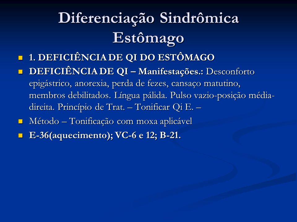 Diferenciação Sindrômica Estômago 1. DEFICIÊNCIA DE QI DO ESTÔMAGO 1. DEFICIÊNCIA DE QI DO ESTÔMAGO DEFICIÊNCIA DE QI – Manifestações.: Desconforto ep