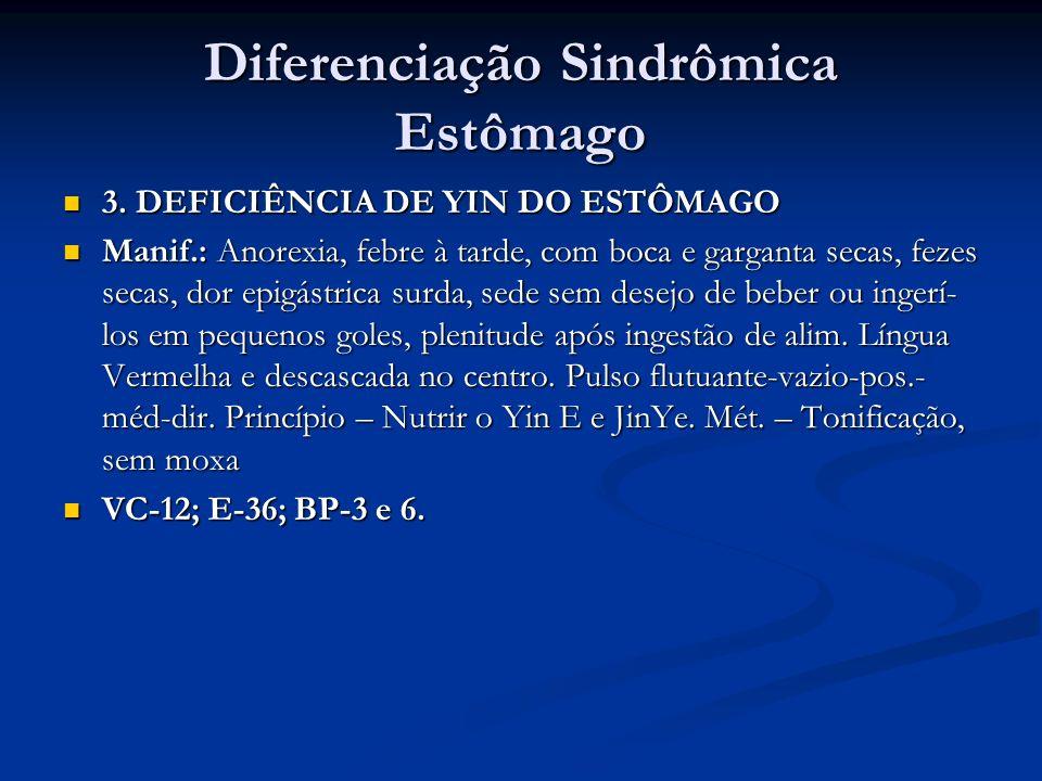 Diferenciação Sindrômica Estômago 3. DEFICIÊNCIA DE YIN DO ESTÔMAGO 3. DEFICIÊNCIA DE YIN DO ESTÔMAGO Manif.: Anorexia, febre à tarde, com boca e garg