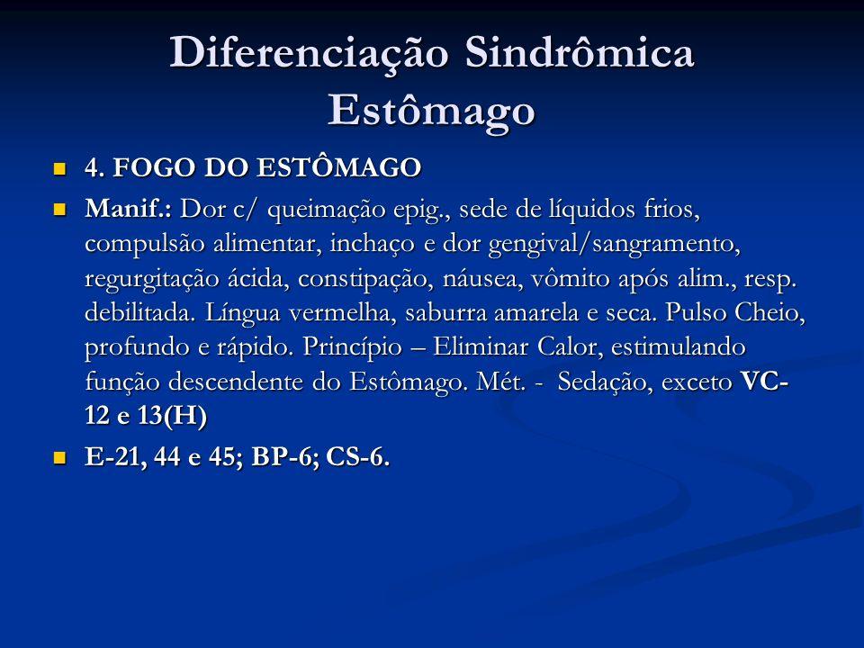 Diferenciação Sindrômica Estômago 4. FOGO DO ESTÔMAGO 4. FOGO DO ESTÔMAGO Manif.: Dor c/ queimação epig., sede de líquidos frios, compulsão alimentar,