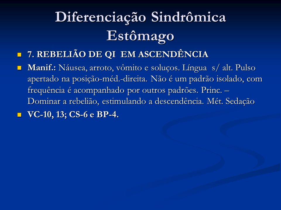 Diferenciação Sindrômica Estômago 7. REBELIÃO DE QI EM ASCENDÊNCIA 7. REBELIÃO DE QI EM ASCENDÊNCIA Manif.: Náusea, arroto, vômito e soluços. Língua s