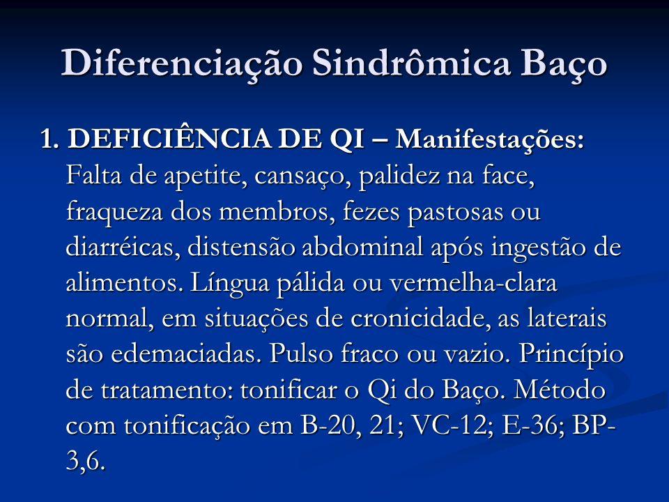 Diferenciação Sindrômica Baço 1. DEFICIÊNCIA DE QI – Manifestações: Falta de apetite, cansaço, palidez na face, fraqueza dos membros, fezes pastosas o