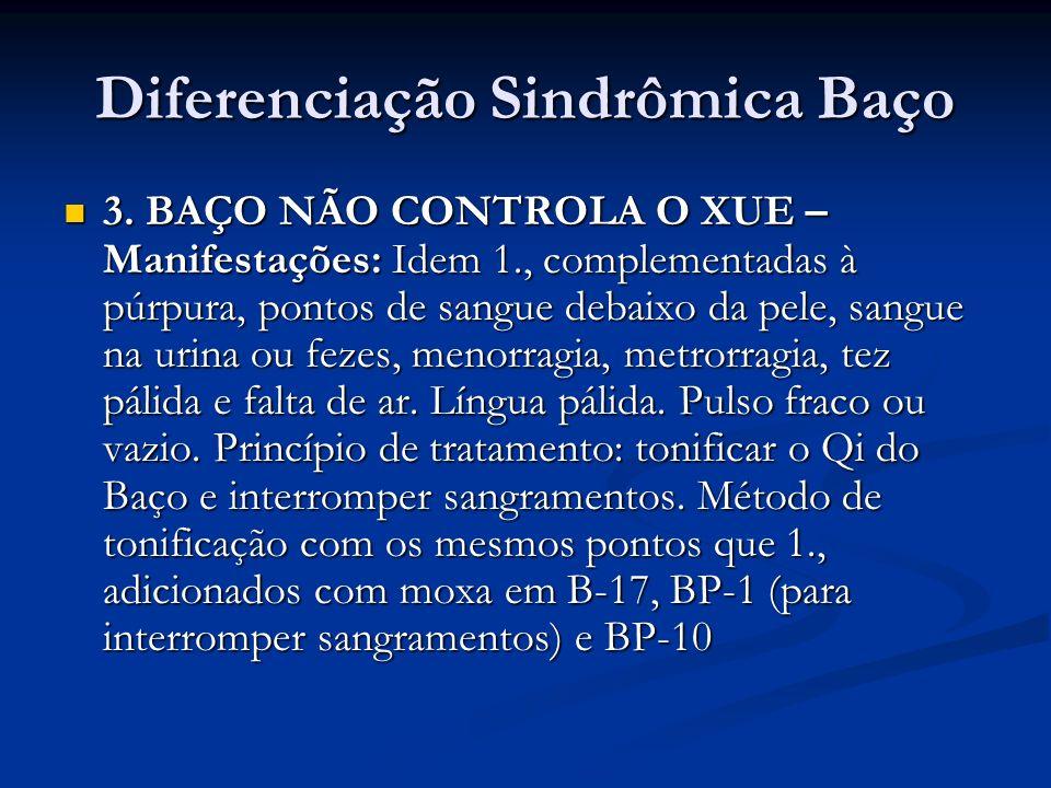 Diferenciação Sindrômica Baço 3. BAÇO NÃO CONTROLA O XUE – Manifestações: Idem 1., complementadas à púrpura, pontos de sangue debaixo da pele, sangue