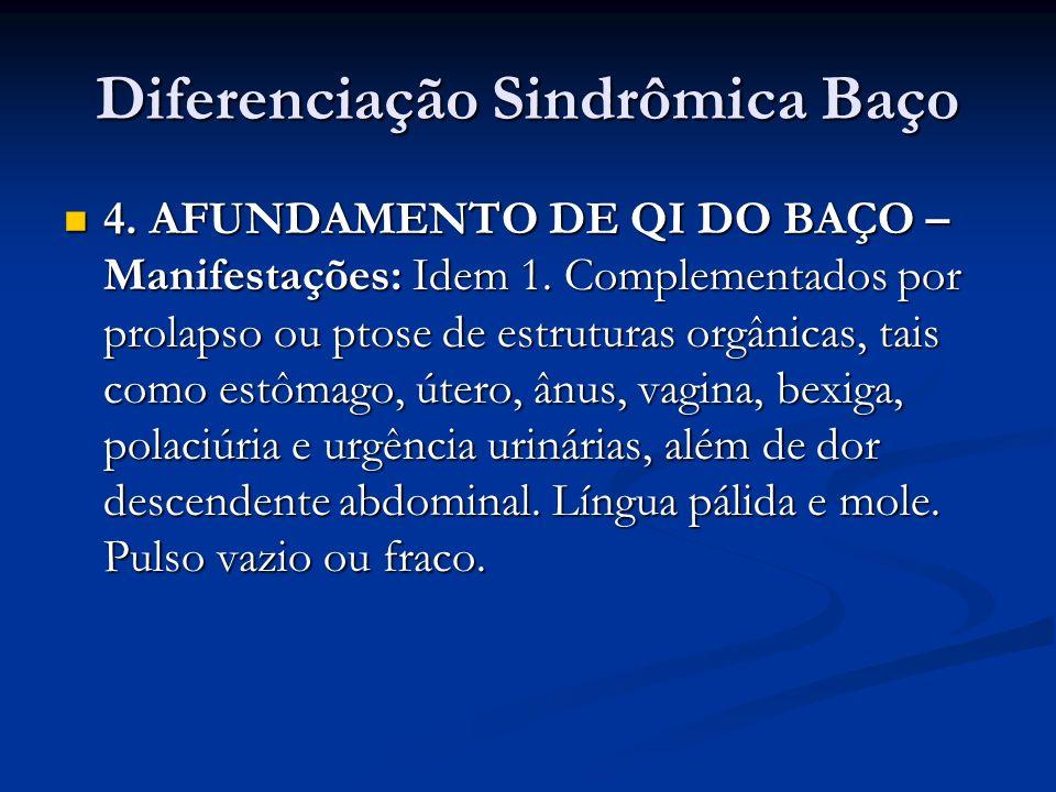 Diferenciação Sindrômica Baço 4. AFUNDAMENTO DE QI DO BAÇO – Manifestações: Idem 1. Complementados por prolapso ou ptose de estruturas orgânicas, tais