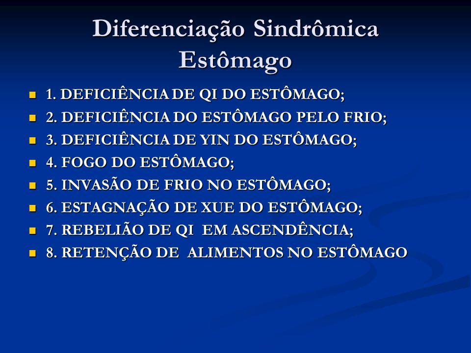 Diferenciação Sindrômica Estômago 1. DEFICIÊNCIA DE QI DO ESTÔMAGO; 1. DEFICIÊNCIA DE QI DO ESTÔMAGO; 2. DEFICIÊNCIA DO ESTÔMAGO PELO FRIO; 2. DEFICIÊ