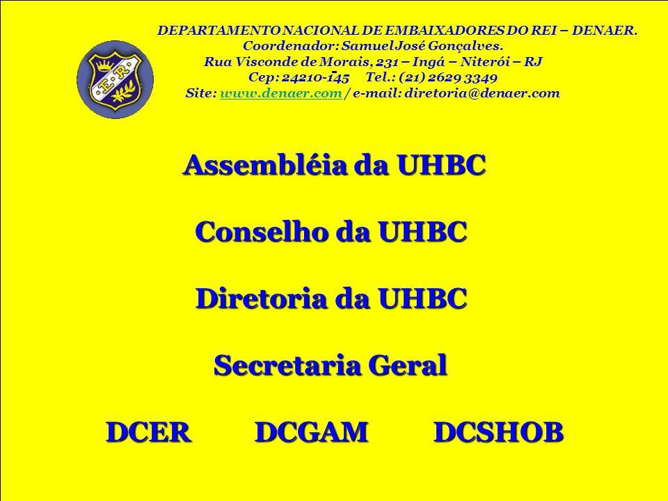 Assembléia da UHBC Conselho da UHBC Conselho da UHBC Diretoria da UHBC Diretoria da UHBC Secretaria Geral Secretaria Geral DCER DCGAM DCSHOB DEPARTAME