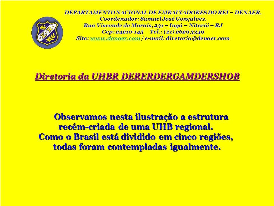 Diretoria da UHBR DERERDERGAMDERSHOB Observamos nesta ilustração a estrutura recém-criada de uma UHB regional. Como o Brasil está dividido em cinco re