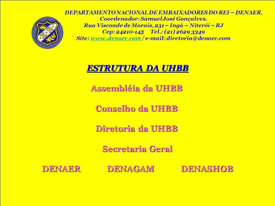 ESTRUTURA DA UHBB Assembléia da UHBB Assembléia da UHBB Conselho da UHBB Conselho da UHBB Diretoria da UHBB Diretoria da UHBB Secretaria Geral Secreta