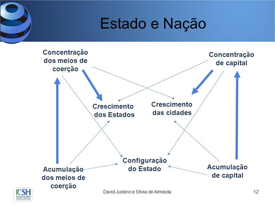 Estado e Nação David Justino e Sílvia de Almeida12 Concentração dos meios de coerção Acumulação dos meios de coerção Concentração de capital Acumulaçã