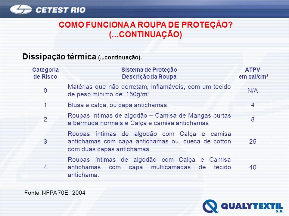 COMO FUNCIONA A ROUPA DE PROTEÇÃO? (...CONTINUAÇÃO) Dissipação térmica (...continuação). Categoria de Risco Sistema de Proteção Descrição da Roupa ATP