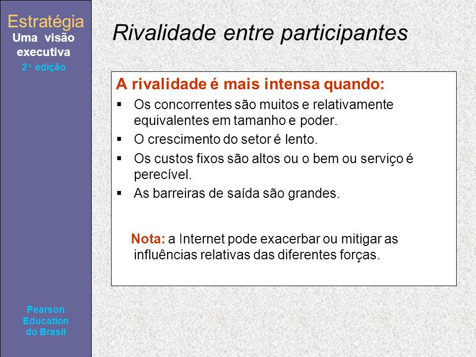 Estratégia Uma visão executiva Pearson Education do Brasil Estratégia Uma visão executiva Pearson Education do Brasil 2ª edição Rivalidade entre parti