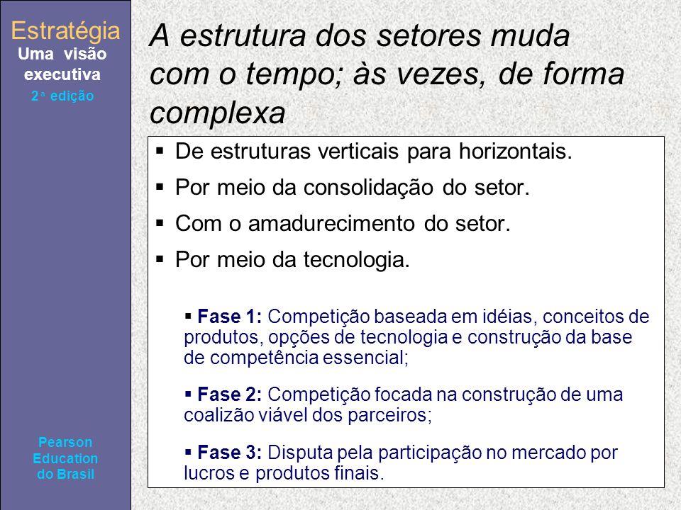 Estratégia Uma visão executiva Pearson Education do Brasil Estratégia Uma visão executiva Pearson Education do Brasil 2ª edição A estrutura dos setore