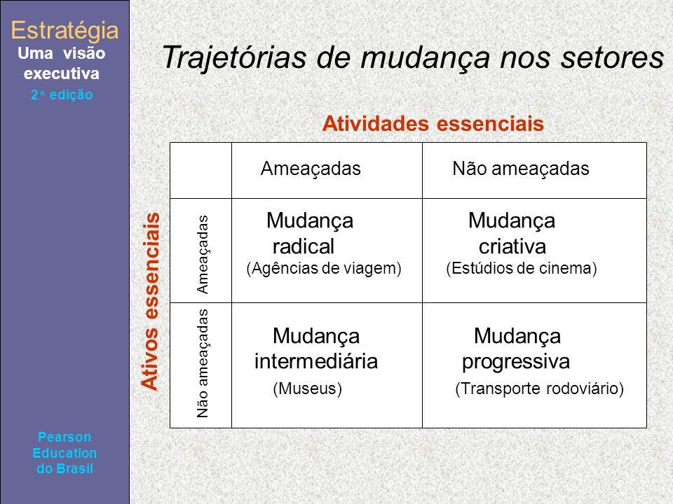 Estratégia Uma visão executiva Pearson Education do Brasil Estratégia Uma visão executiva Pearson Education do Brasil 2ª edição Atividades essenciais