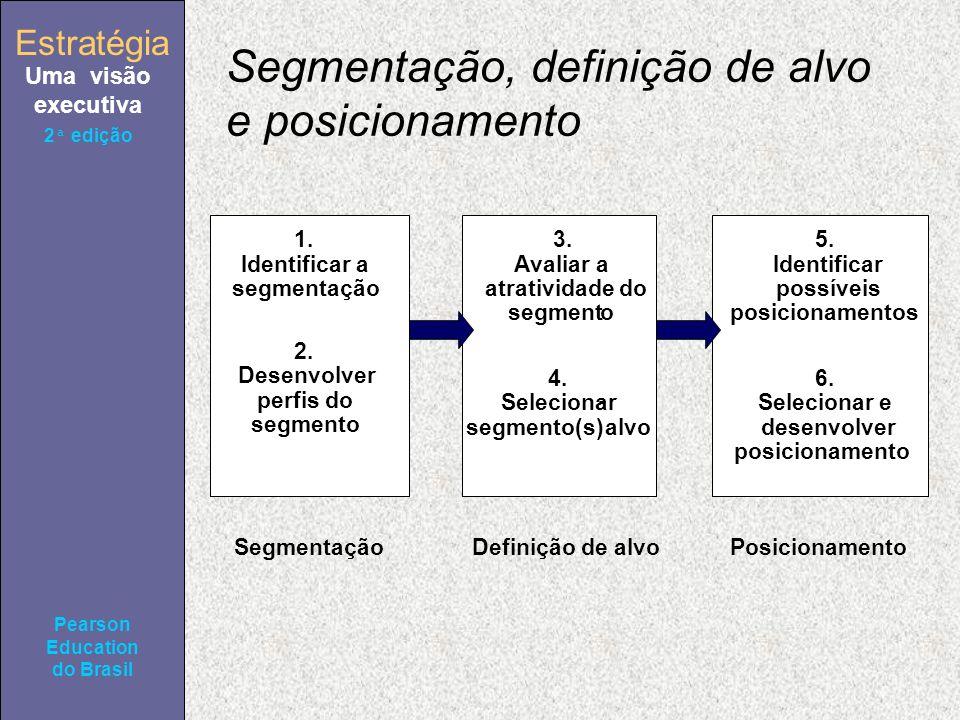 Estratégia Uma visão executiva Pearson Education do Brasil Estratégia Uma visão executiva Pearson Education do Brasil 2ª edição Segmentação, definição