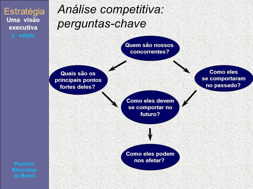 Estratégia Uma visão executiva Pearson Education do Brasil Estratégia Uma visão executiva Pearson Education do Brasil 2ª edição Análise competitiva: p