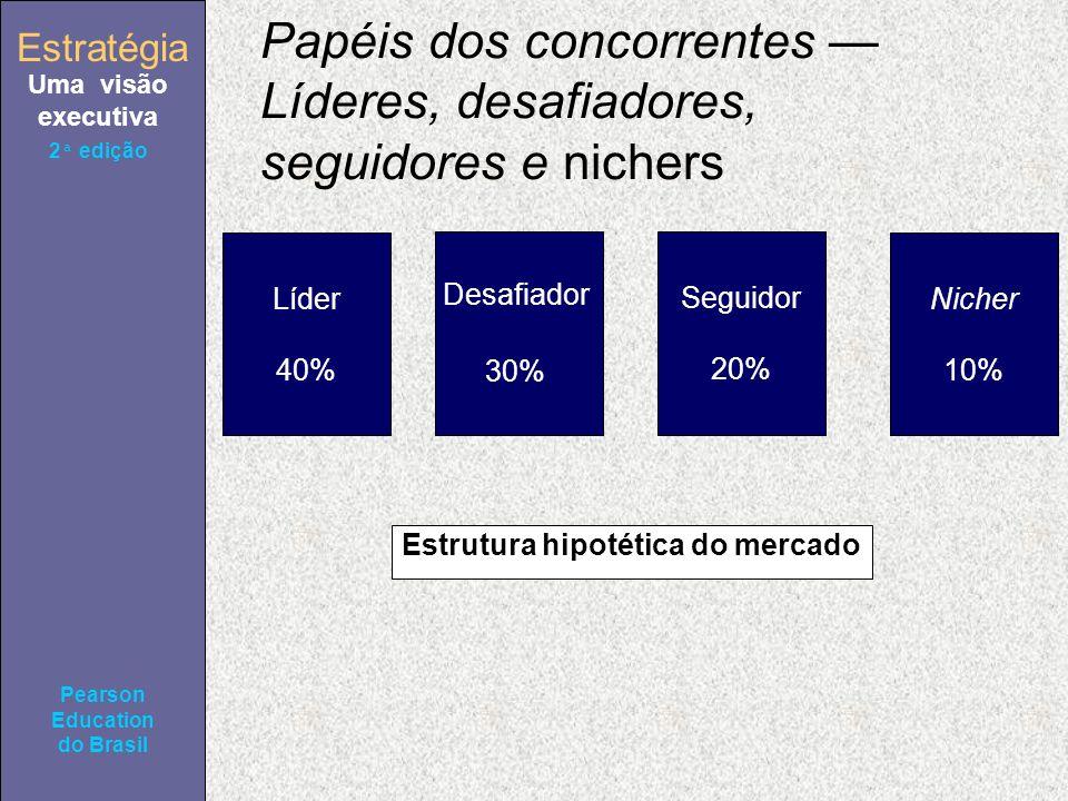 Estratégia Uma visão executiva Pearson Education do Brasil Estratégia Uma visão executiva Pearson Education do Brasil 2ª edição Papéis dos concorrente