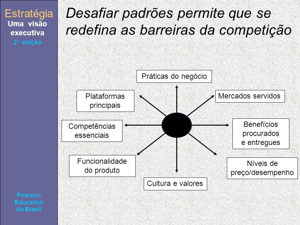 Estratégia Uma visão executiva Pearson Education do Brasil Estratégia Uma visão executiva Pearson Education do Brasil 2ª edição Desafiar padrões permi