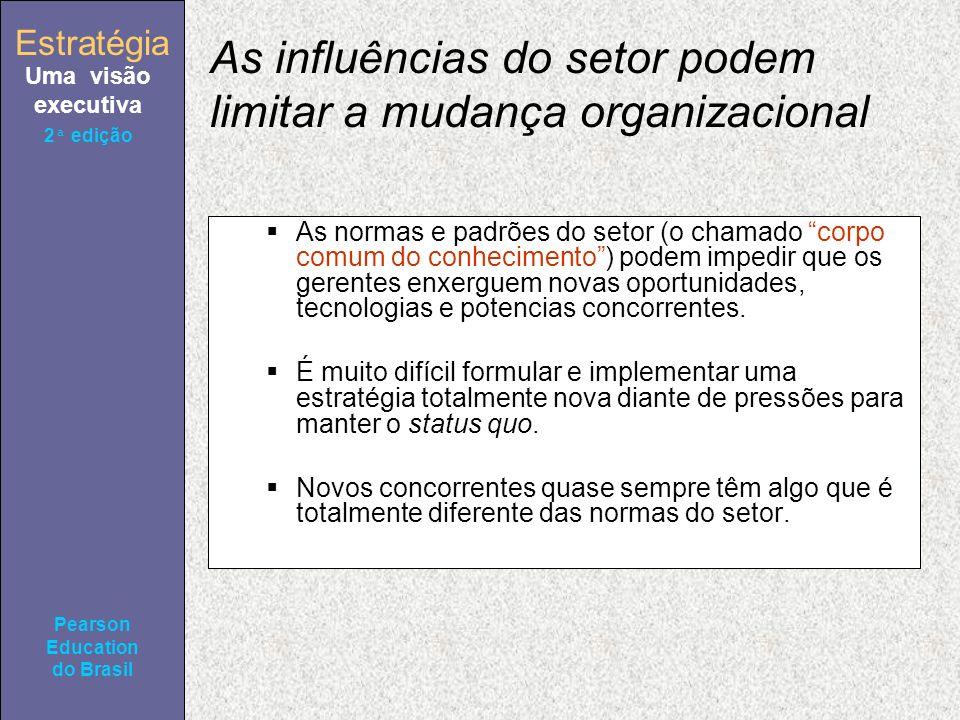 Estratégia Uma visão executiva Pearson Education do Brasil Estratégia Uma visão executiva Pearson Education do Brasil 2ª edição As influências do seto