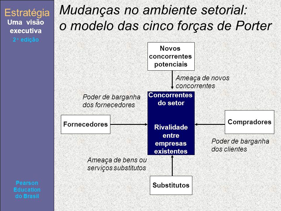 Estratégia Uma visão executiva Pearson Education do Brasil Estratégia Uma visão executiva Pearson Education do Brasil 2ª edição Mudanças no ambiente s