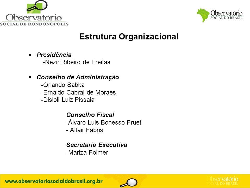 Logo do OS Estrutura Organizacional Presidência -Nezir Ribeiro de Freitas Conselho de Administração -Orlando Sabka -Ernaldo Cabral de Moraes -Disioli