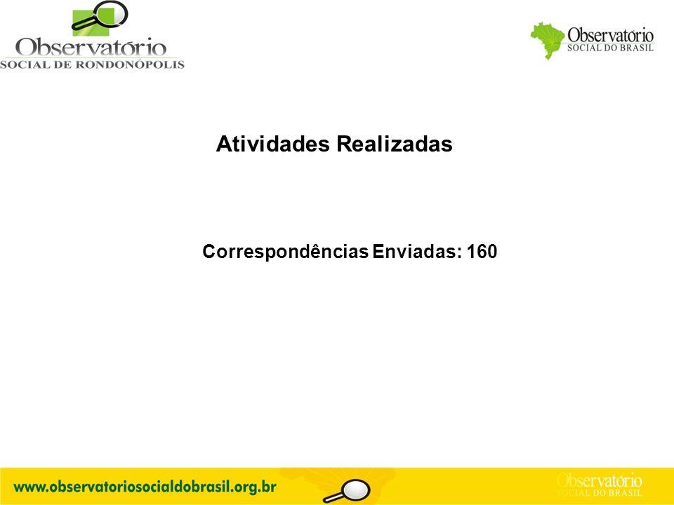 Logo do OS Atividades Realizadas Correspondências Enviadas: 160