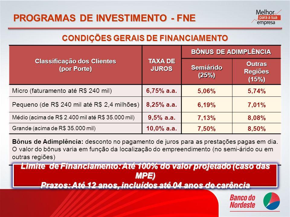 PROGRAMAS DE INVESTIMENTO - FNE Classificação dos Clientes (por Porte) TAXA DE JUROS BÔNUS DE ADIMPLÊNCIA Semiárido(25%) Outras Regiões (15%) Micro (f
