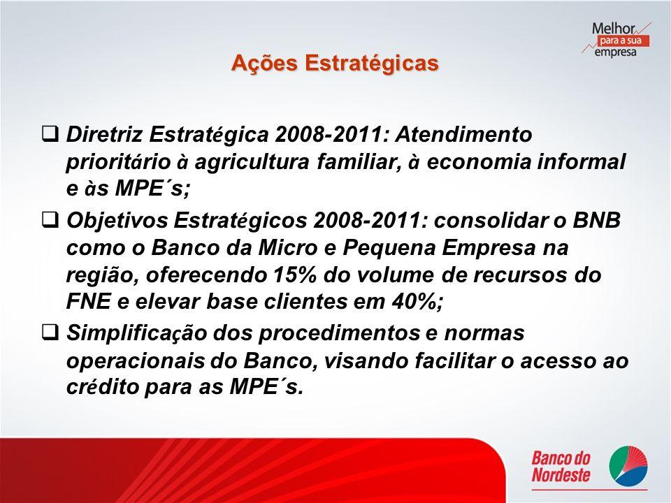 Ações Estratégicas Diretriz Estrat é gica 2008-2011: Atendimento priorit á rio à agricultura familiar, à economia informal e à s MPE´s; Objetivos Estr