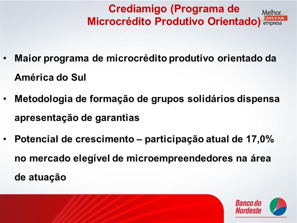 Maior programa de microcrédito produtivo orientado da América do Sul Metodologia de formação de grupos solidários dispensa apresentação de garantias P