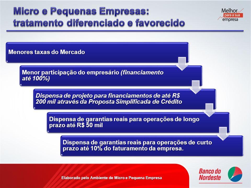 Menores taxas do Mercado Menor participação do empresário (financiamento até 100%) Dispensa de projeto para financiamentos de até R$ 200 mil através d