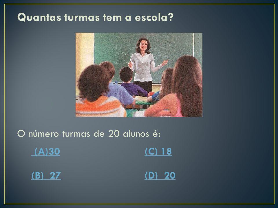 Quantas turmas tem a escola? Os alunos que frequentam a escola estão distribuídos por turmas de 20 alunos. Se cada turma tivesse apenas 18 alunos have