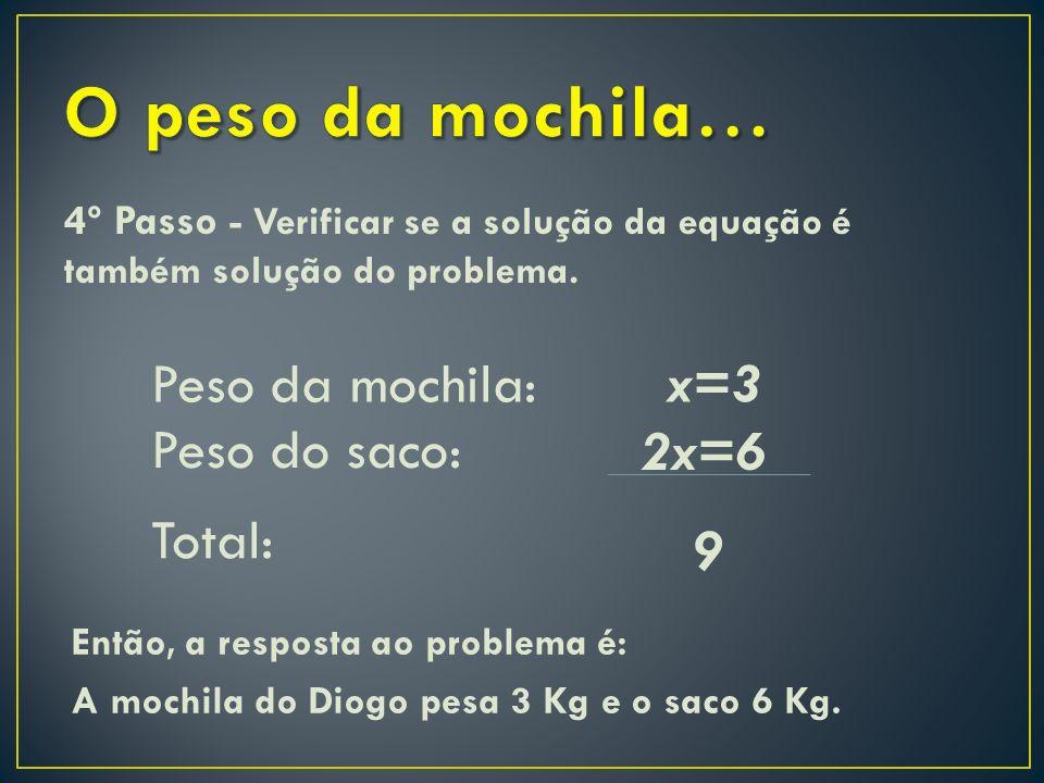 2º Passo - Escrever a equação: 3º Passo - Resolver a equação: