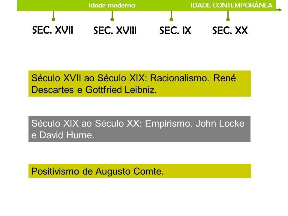 Idade moderna IDADE CONTEMPORÂNEA SEC. XVII Século XIX ao Século XX: Empirismo. John Locke e David Hume. Século XVII ao Século XIX: Racionalismo. René