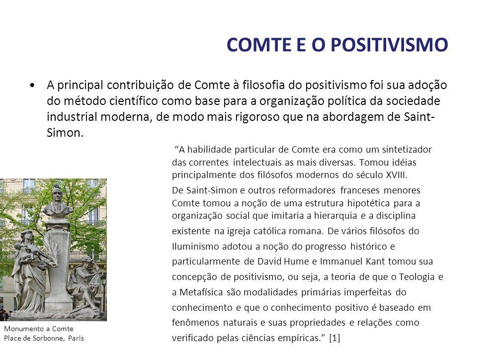 COMTE E O POSITIVISMO A principal contribuição de Comte à filosofia do positivismo foi sua adoção do método científico como base para a organização po