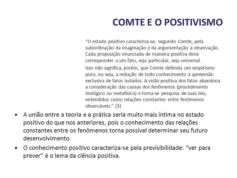 COMTE E O POSITIVISMO O estado positivo caracteriza-se, segundo Comte, pela subordinação da imaginação e da argumentação à observação. Cada proposição