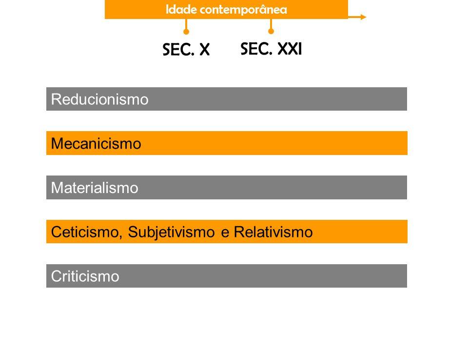 Reducionismo Mecanicismo Materialismo Ceticismo, Subjetivismo e Relativismo Criticismo SEC. X SEC. XXI Idade contemporânea
