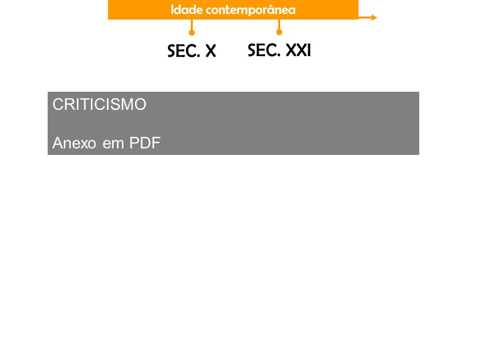 CRITICISMO Anexo em PDF SEC. X SEC. XXI Idade contemporânea