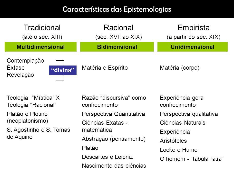 Características das Epistemologias Tradicional (até o séc. XIII) Racional (séc. XVII ao XIX) Empirista (a partir do séc. XIX) - Contemplação Êxtase Re
