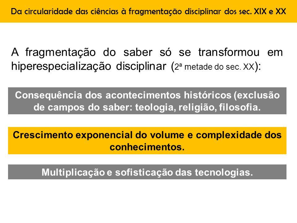 A fragmentação do saber só se transformou em hiperespecialização disciplinar ( 2ª metade do sec. XX ): Consequência dos acontecimentos históricos (exc