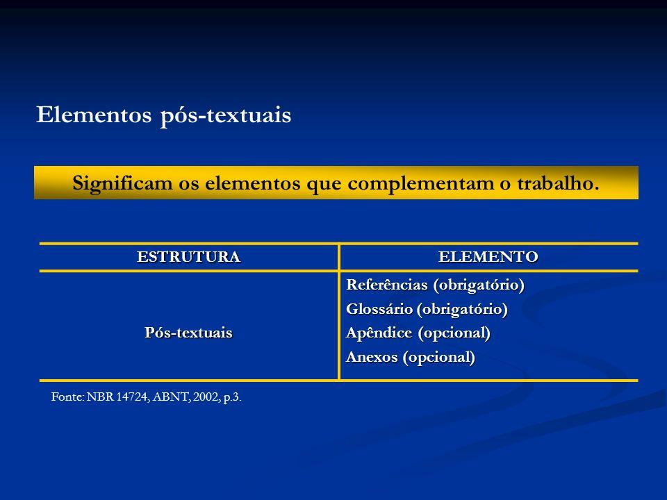 Significam os elementos que complementam o trabalho.ESTRUTURAELEMENTOPós-textuais Referências (obrigatório) Glossário (obrigatório) Apêndice (opcional
