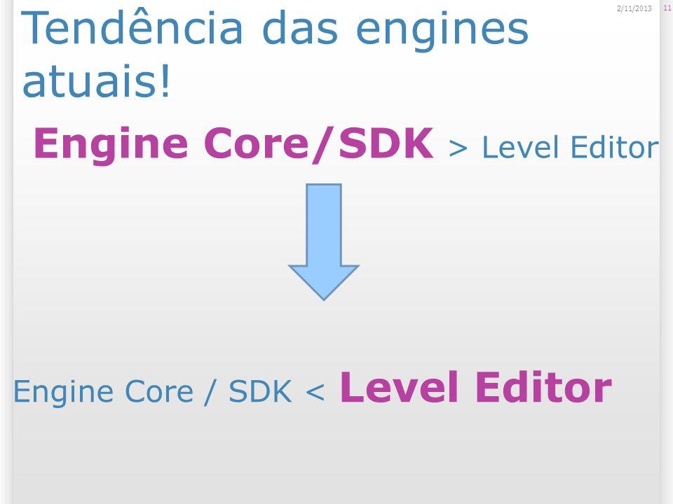 Engine Core/SDK > Level Editor 11 2/11/2013 Tendência das engines atuais! Engine Core / SDK < Level Editor